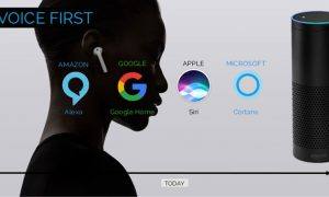 aplicaciones habilitadas para voz
